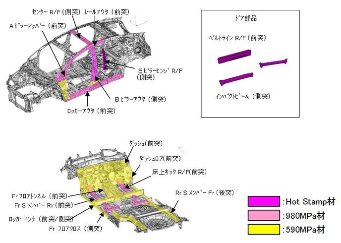 トヨタ企業サイト トヨタ自動車75年史 技術開発 ボデー