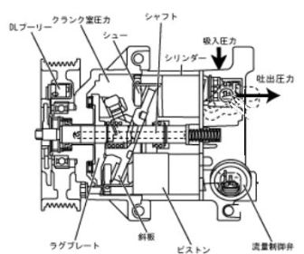pieces Kawa together with 2001 moreover Panasonic Cq C1333u Wiring Diagram furthermore 1999 Toyota Corolla L4 1 8l Fi Serpentine Belt Diagram furthermore G Uun. on 2001 toyota