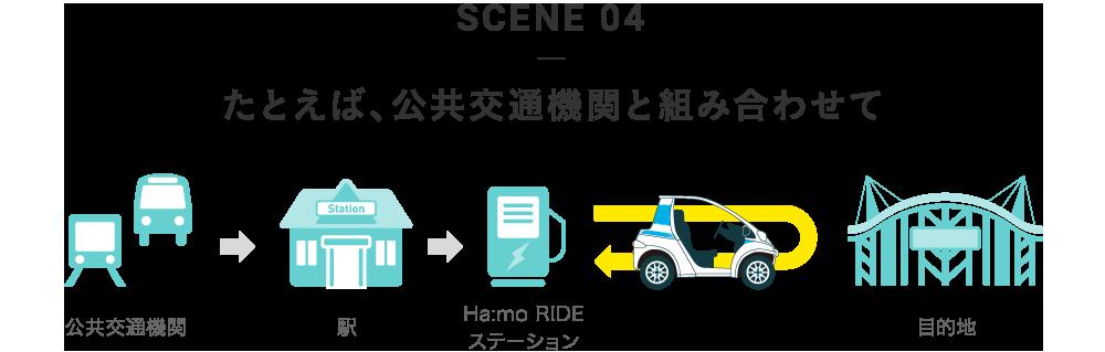 SCENE 04 たとえば、公共交通機関と組み合わせて