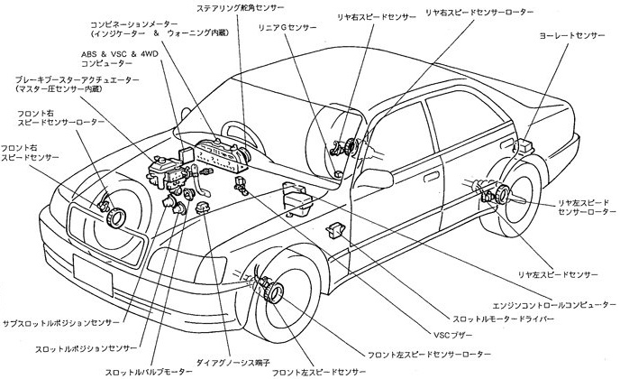 Page 35 further Larrera 4 Model 89 Sheet 2 additionally Efi71 further 7kglw Komatsu Pc 290 Lc 8 Excavator Error Code besides T10074983 Need vacuum hoses diagrams 1989. on efi