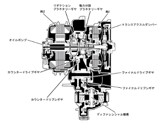 Murray 38 Drive Belt Diagram likewise T13145136 Repair transmission snapper series 23 besides Tractor Jd in addition P0766 2008 toyota camry also 2004 Mitsubishi Endeavor Power Window Wiring Diagram. on transaxle