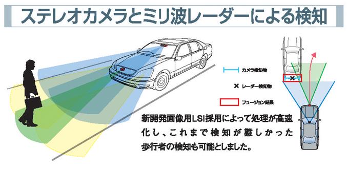 トヨタ企業サイト|トヨタ自動車...
